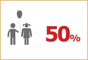 Endeavor Lines Children Discount 2012