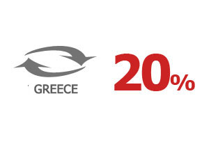 Ferries To Greece (International Routes) - Grimaldi Lines 2019- Return Discount Greece
